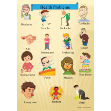 Health Problems Poster